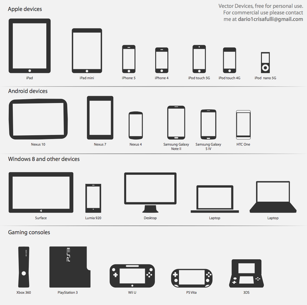 Tamaños de pantallas para Responsive