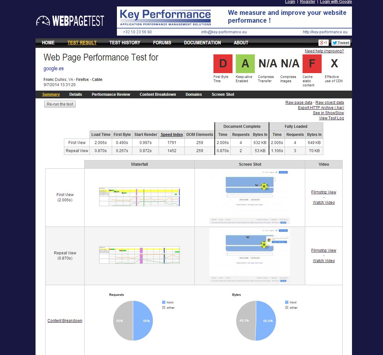 WebPage-Test